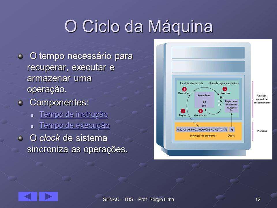 SENAC – TDS – Prof. Sérgio Lima