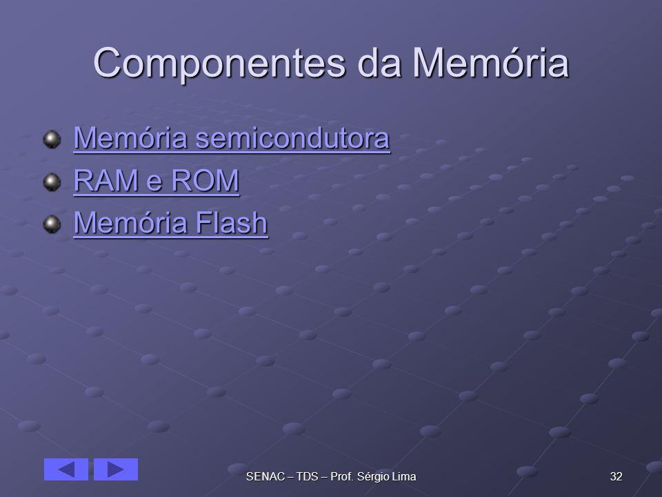 Componentes da Memória
