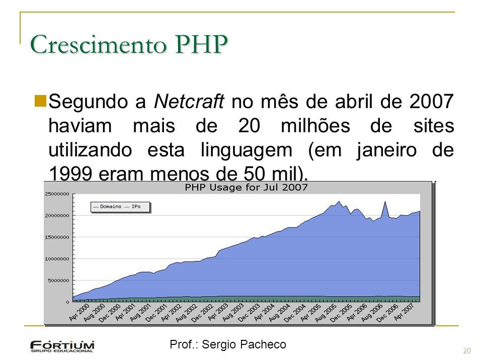 Crescimento PHP