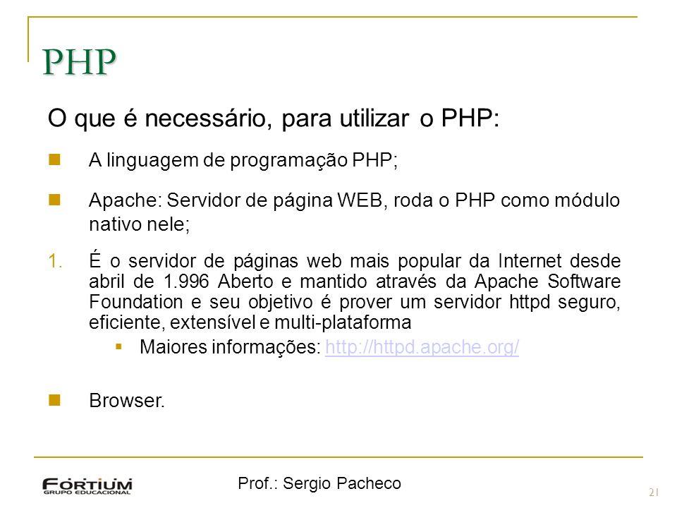 PHP O que é necessário, para utilizar o PHP: