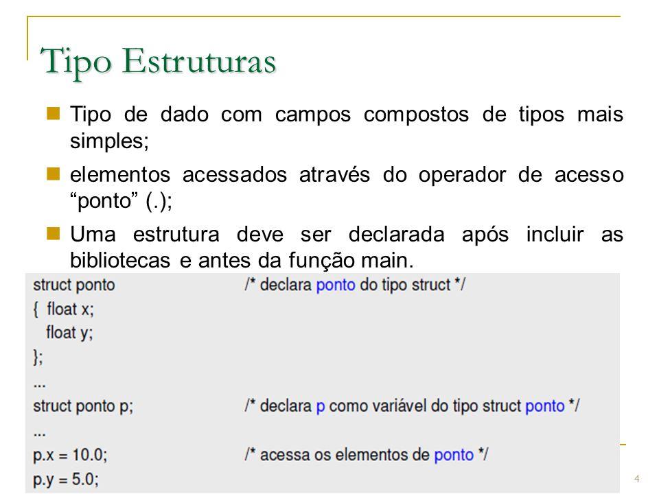 Tipo EstruturasTipo de dado com campos compostos de tipos mais simples; elementos acessados através do operador de acesso ponto (.);