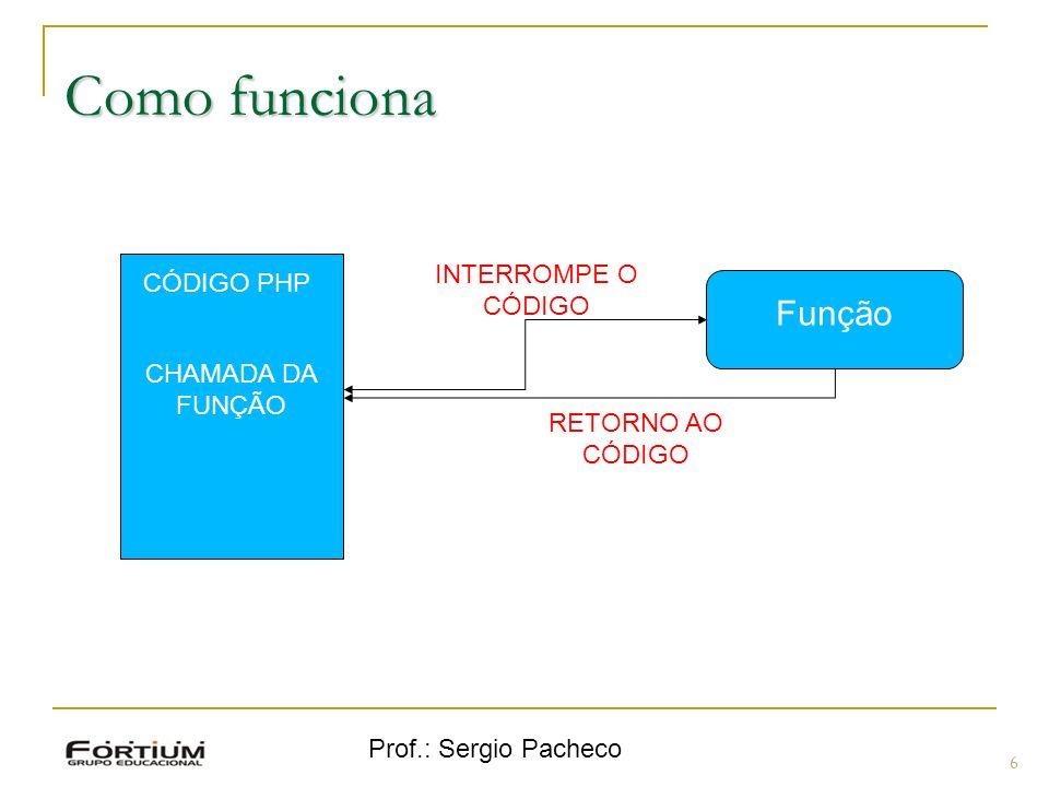 Como funciona Função Função INTERROMPE O CÓDIGO CÓDIGO PHP