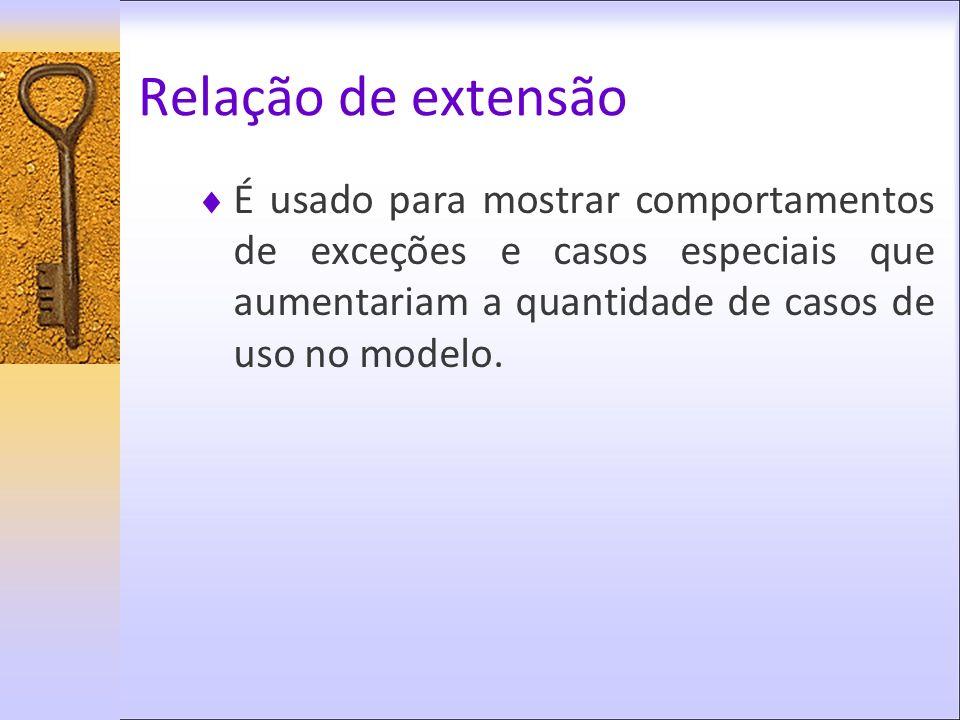 Relação de extensãoÉ usado para mostrar comportamentos de exceções e casos especiais que aumentariam a quantidade de casos de uso no modelo.