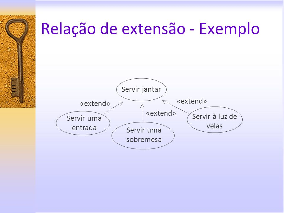 Relação de extensão - Exemplo