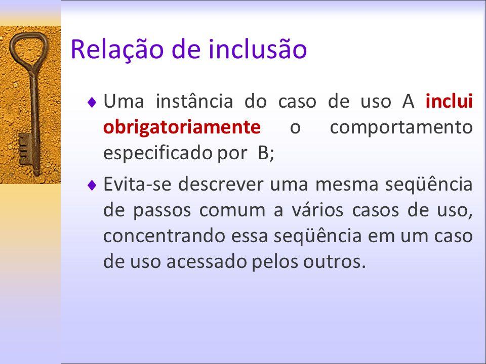 Relação de inclusãoUma instância do caso de uso A inclui obrigatoriamente o comportamento especificado por B;