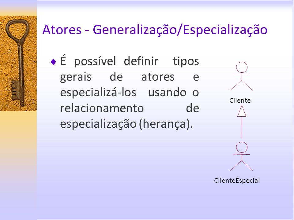 Atores - Generalização/Especialização
