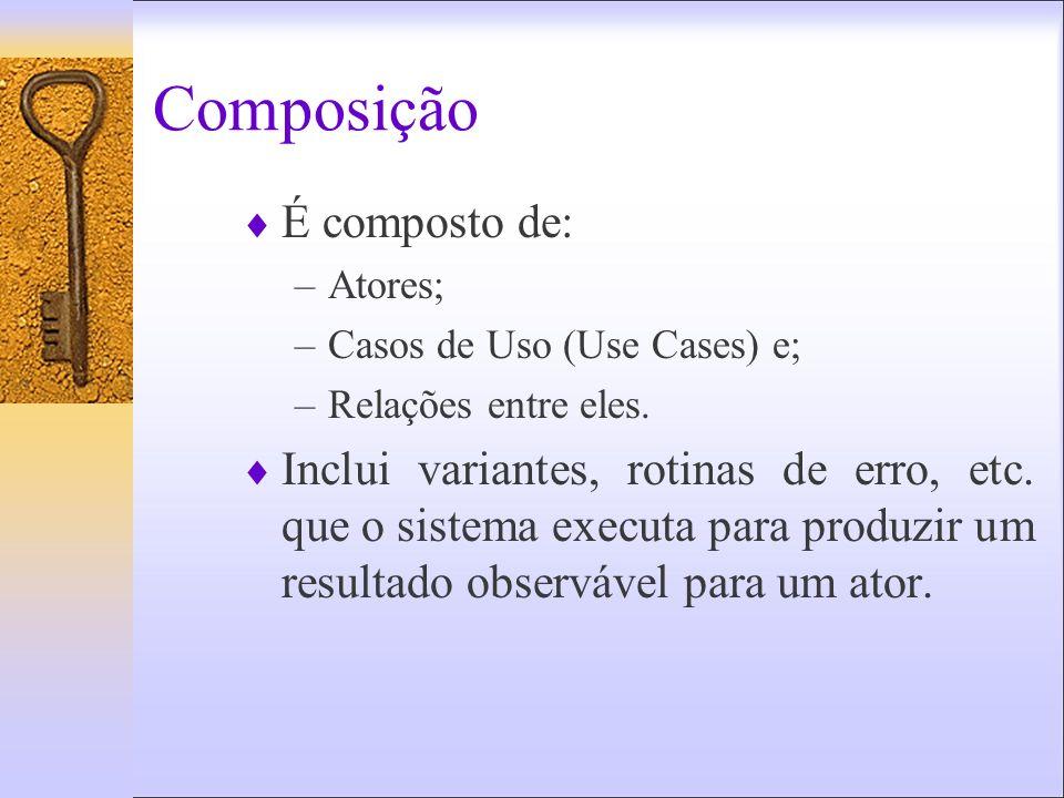 Composição É composto de: