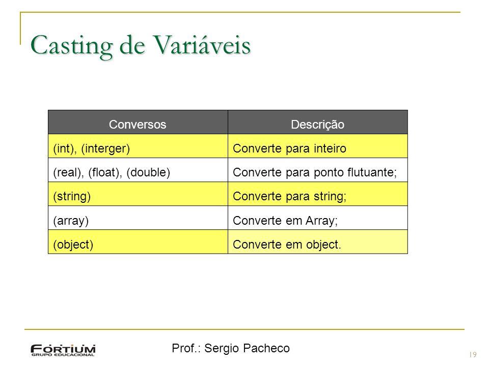 Casting de Variáveis Conversos Descrição (int), (interger)