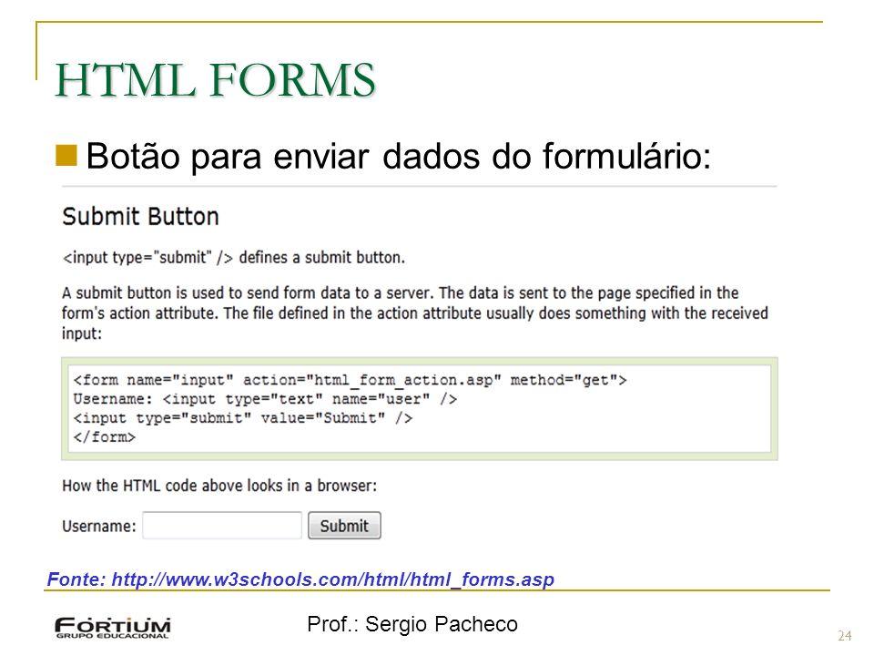 HTML FORMS Botão para enviar dados do formulário: