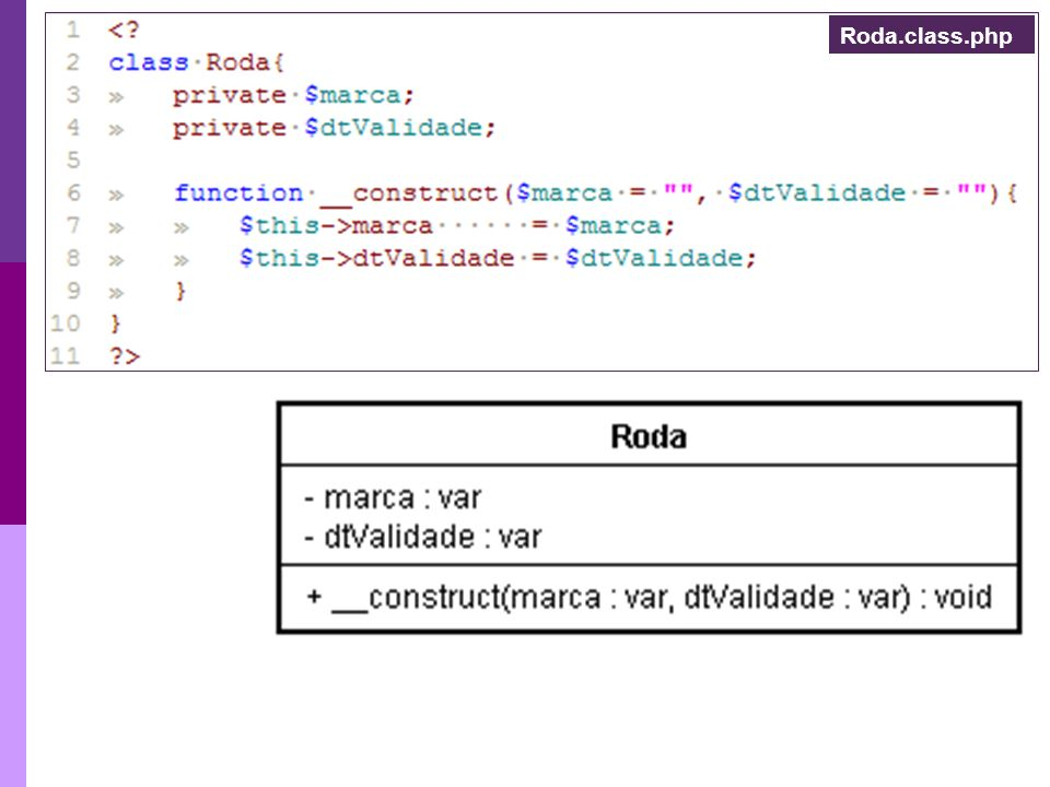 Roda.class.php