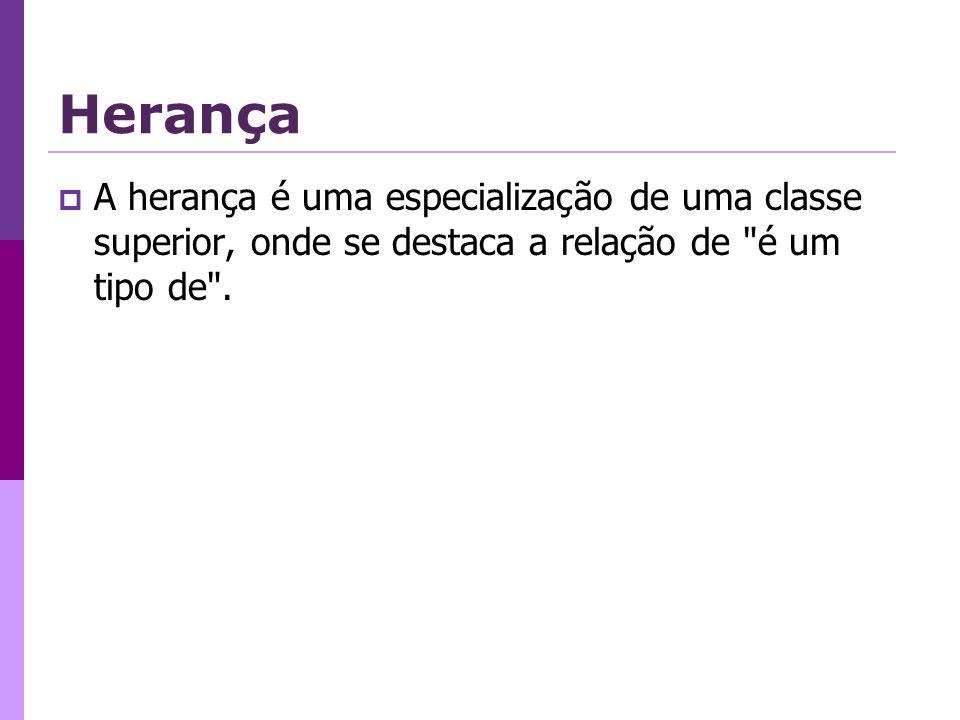 Herança A herança é uma especialização de uma classe superior, onde se destaca a relação de é um tipo de .