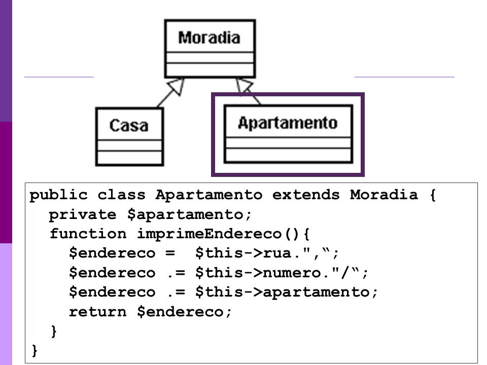 public class Apartamento extends Moradia { private $apartamento; function imprimeEndereco(){ $endereco = $this->rua. , ;
