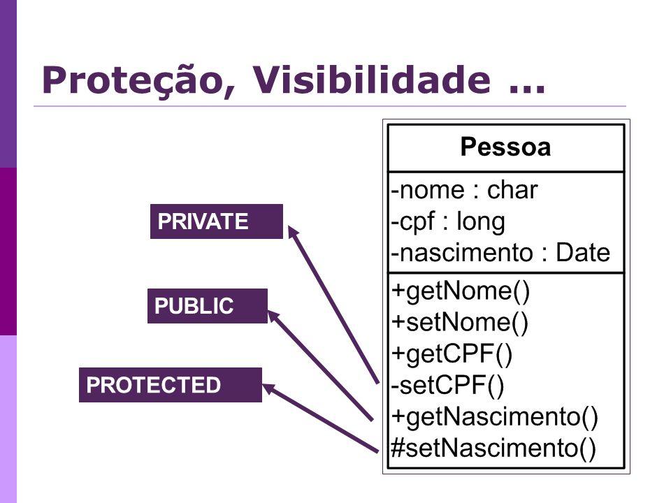 Proteção, Visibilidade ...