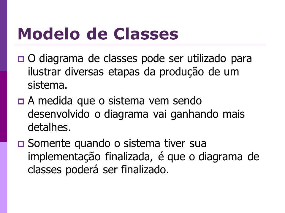 Modelo de Classes O diagrama de classes pode ser utilizado para ilustrar diversas etapas da produção de um sistema.
