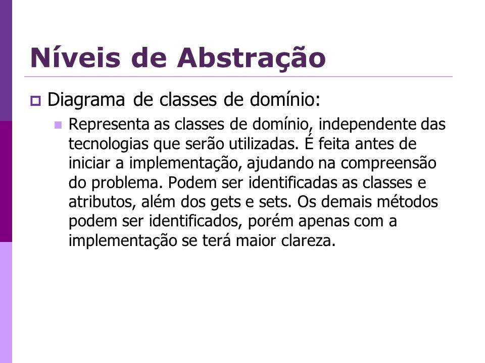 Níveis de Abstração Diagrama de classes de domínio: