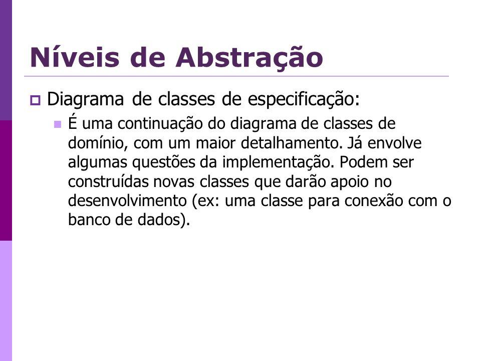 Níveis de Abstração Diagrama de classes de especificação: