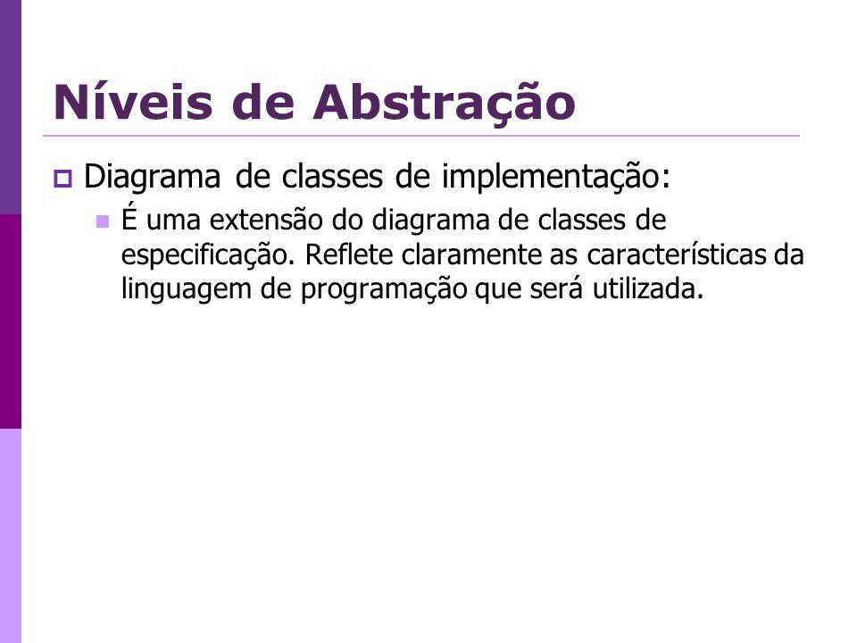Níveis de Abstração Diagrama de classes de implementação: