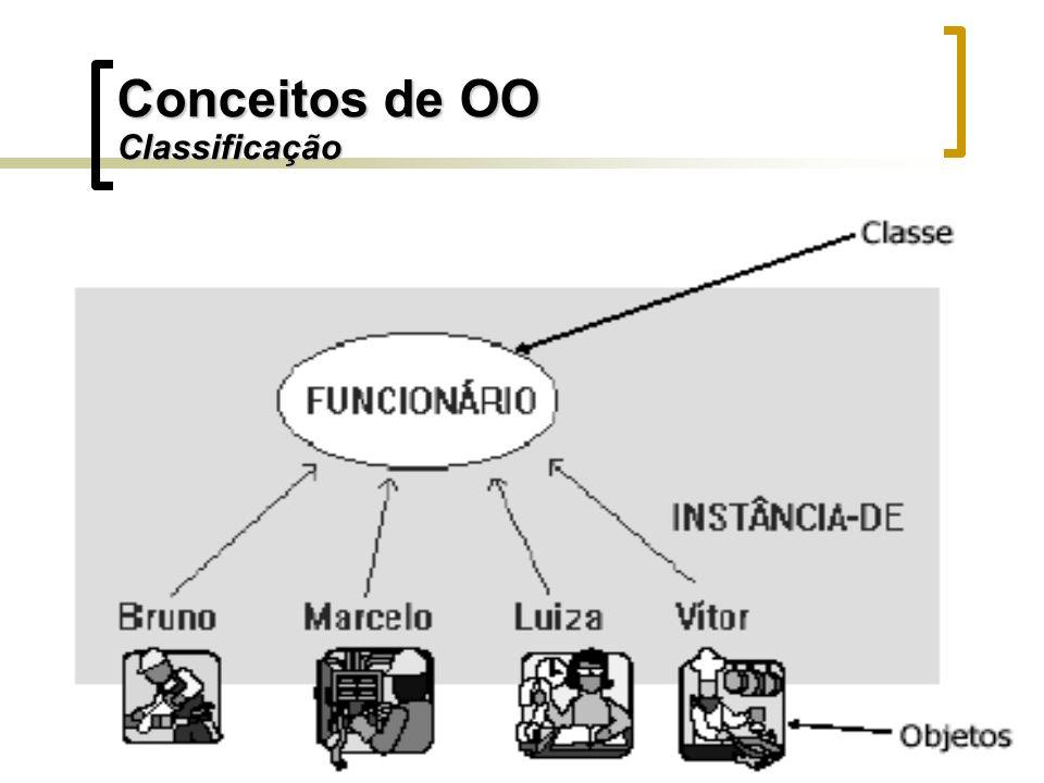 Conceitos de OO Classificação