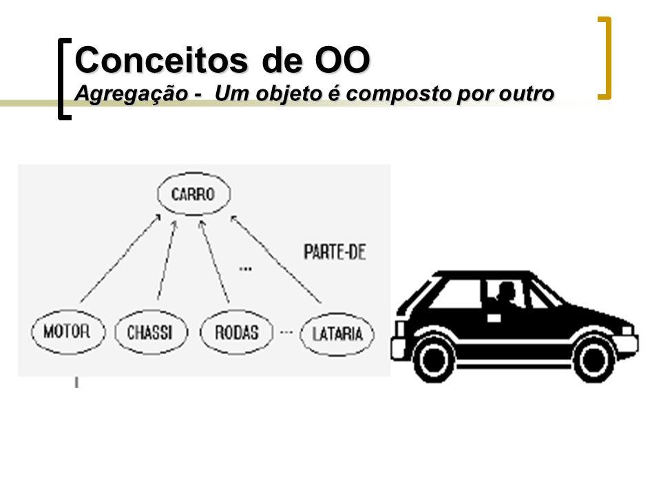 Conceitos de OO Agregação - Um objeto é composto por outro