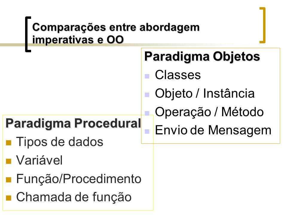 Comparações entre abordagem imperativas e OO