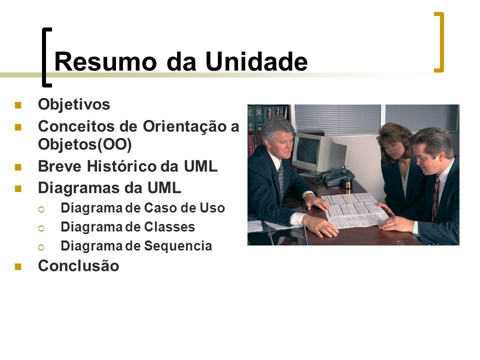 Resumo da Unidade Objetivos Conceitos de Orientação a Objetos(OO)