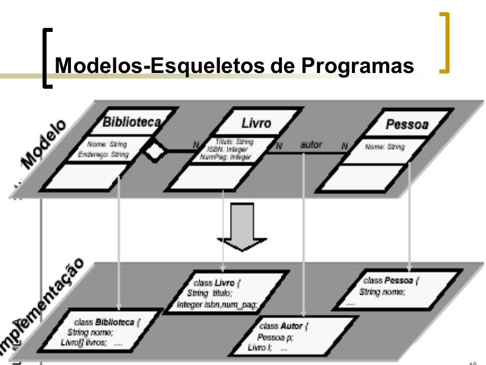 Modelos-Esqueletos de Programas