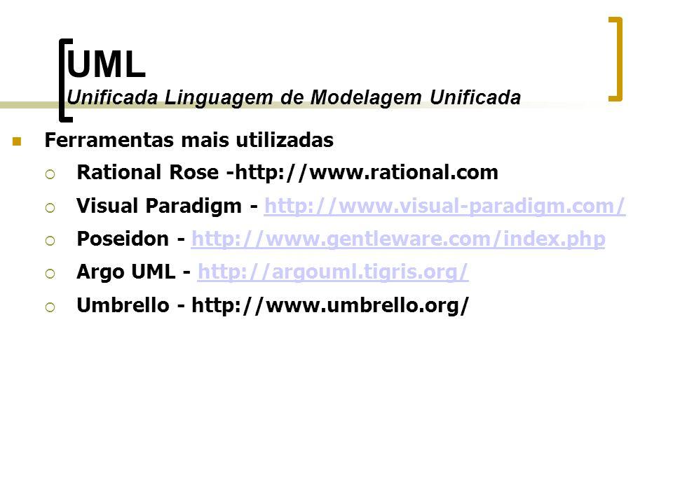 UML Unificada Linguagem de Modelagem Unificada