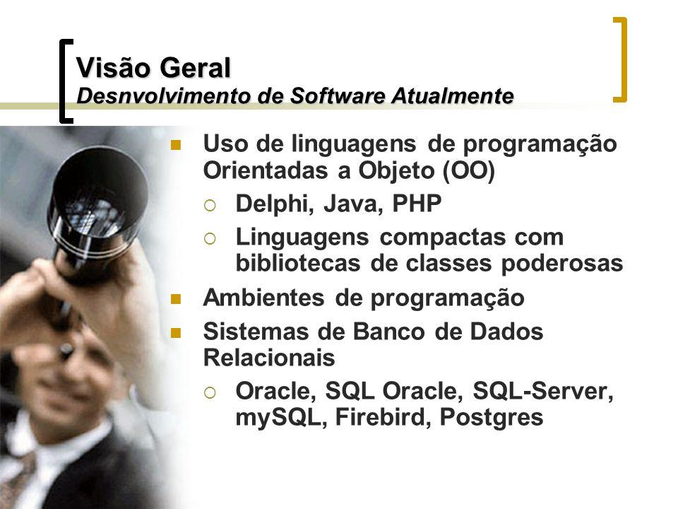 Visão Geral Desnvolvimento de Software Atualmente