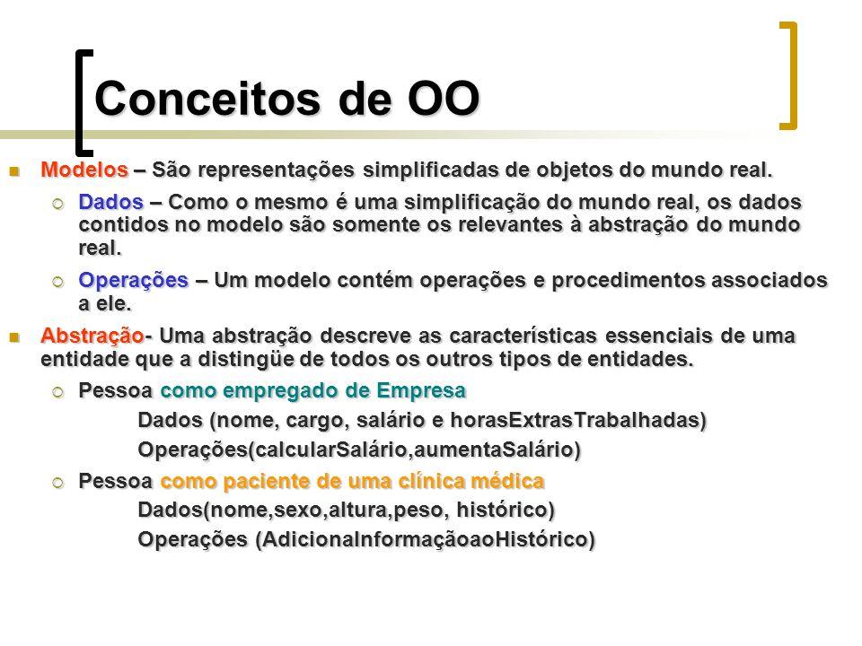 Conceitos de OO Modelos – São representações simplificadas de objetos do mundo real.