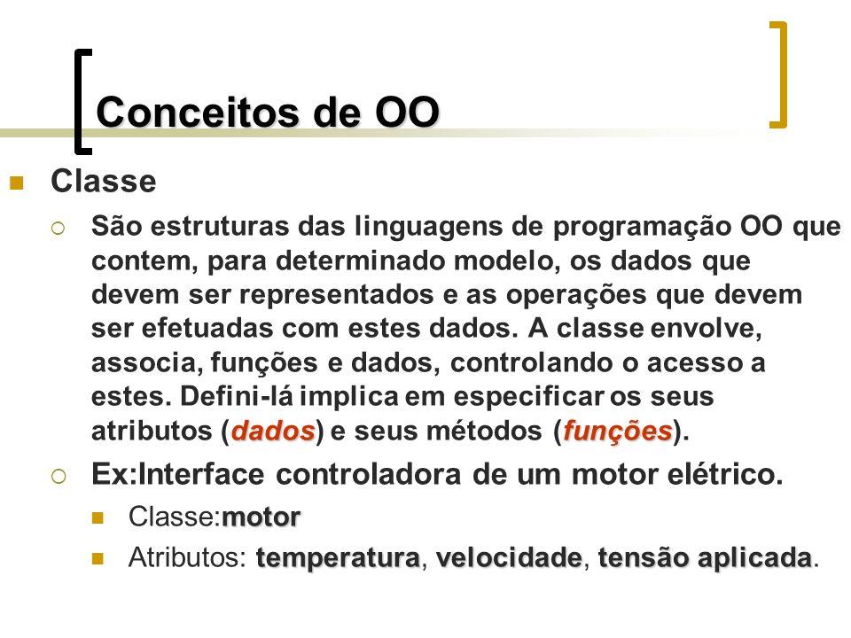 Conceitos de OO Classe Ex:Interface controladora de um motor elétrico.