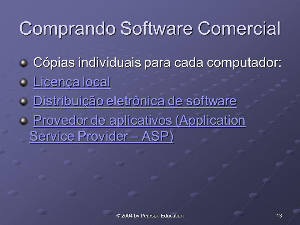 Comprando Software Comercial
