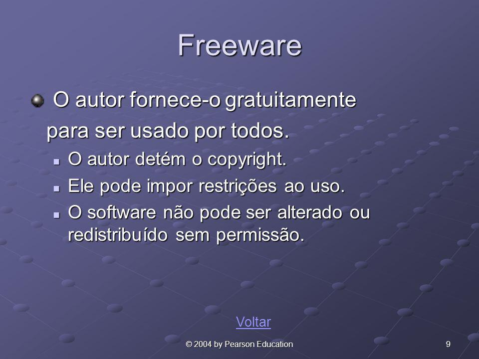 Freeware O autor fornece-o gratuitamente para ser usado por todos.