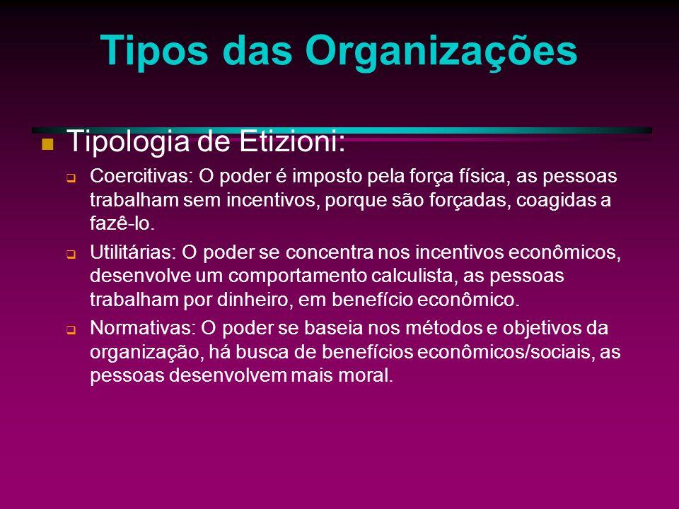 Tipos das Organizações