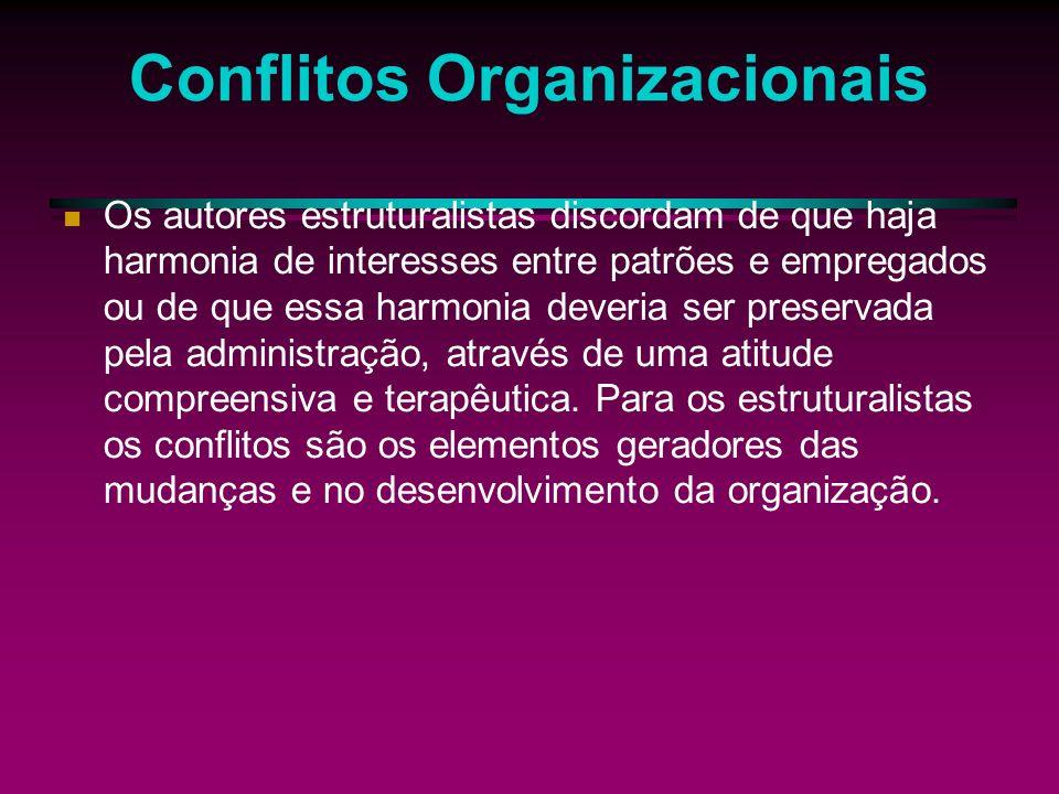 Conflitos Organizacionais