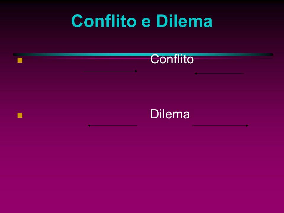 Conflito e Dilema Conflito Dilema