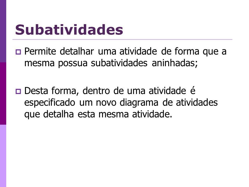 Subatividades Permite detalhar uma atividade de forma que a mesma possua subatividades aninhadas;