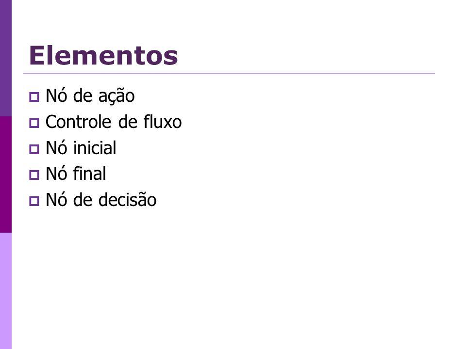 Elementos Nó de ação Controle de fluxo Nó inicial Nó final