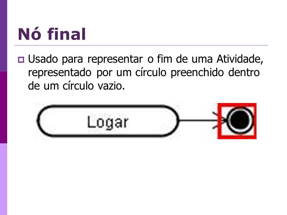 Nó final Usado para representar o fim de uma Atividade, representado por um círculo preenchido dentro de um círculo vazio.