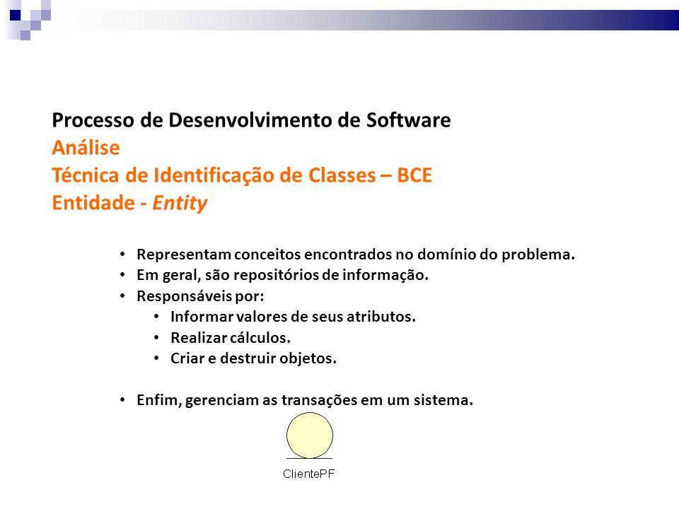 Processo de Desenvolvimento de Software Análise