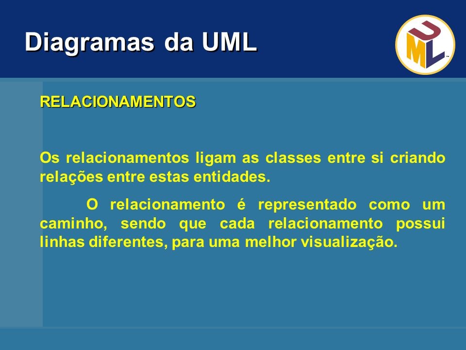 Diagramas da UML RELACIONAMENTOS