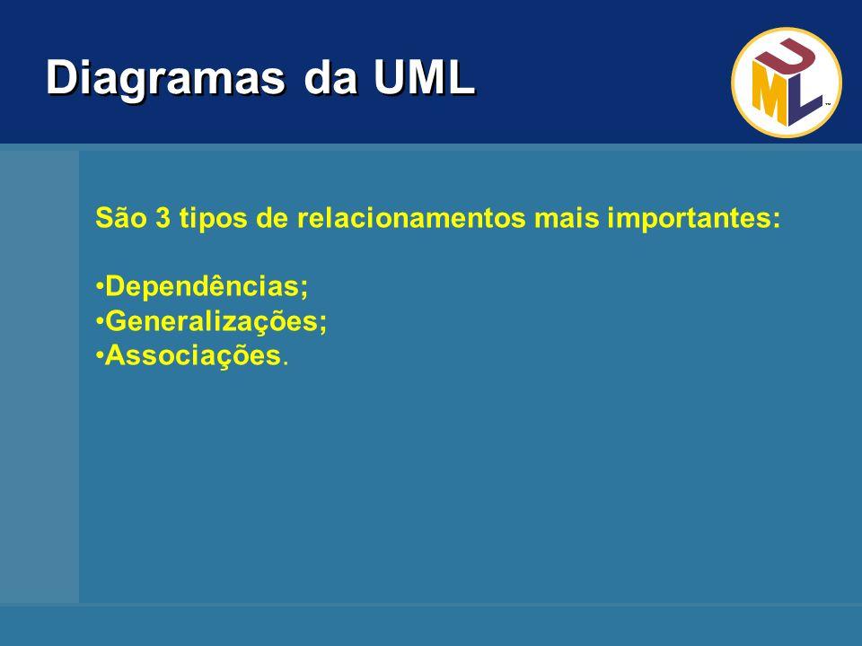 Diagramas da UML São 3 tipos de relacionamentos mais importantes:
