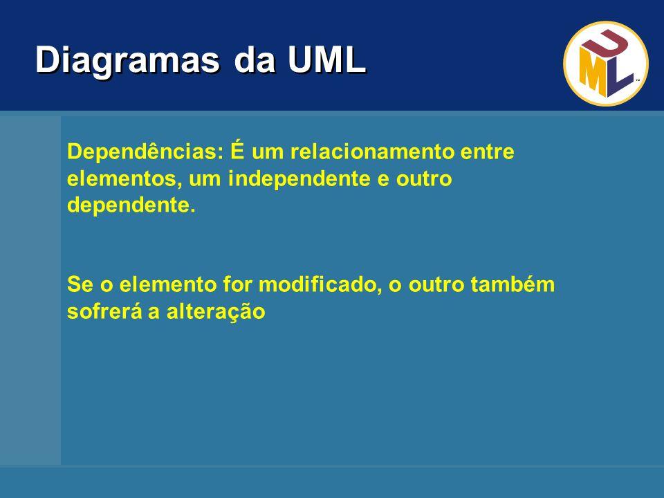 Diagramas da UML Dependências: É um relacionamento entre elementos, um independente e outro dependente.