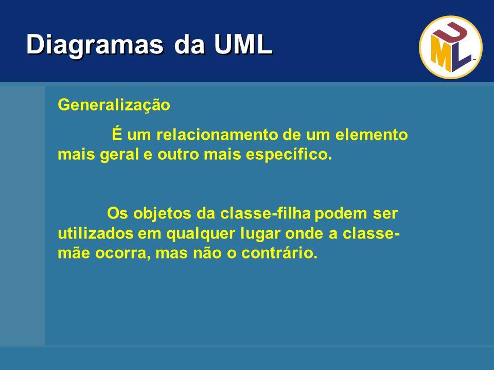 Diagramas da UML Generalização