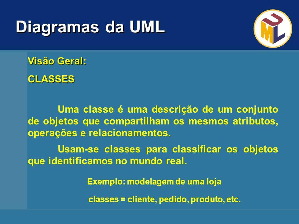 Diagramas da UML Visão Geral: CLASSES