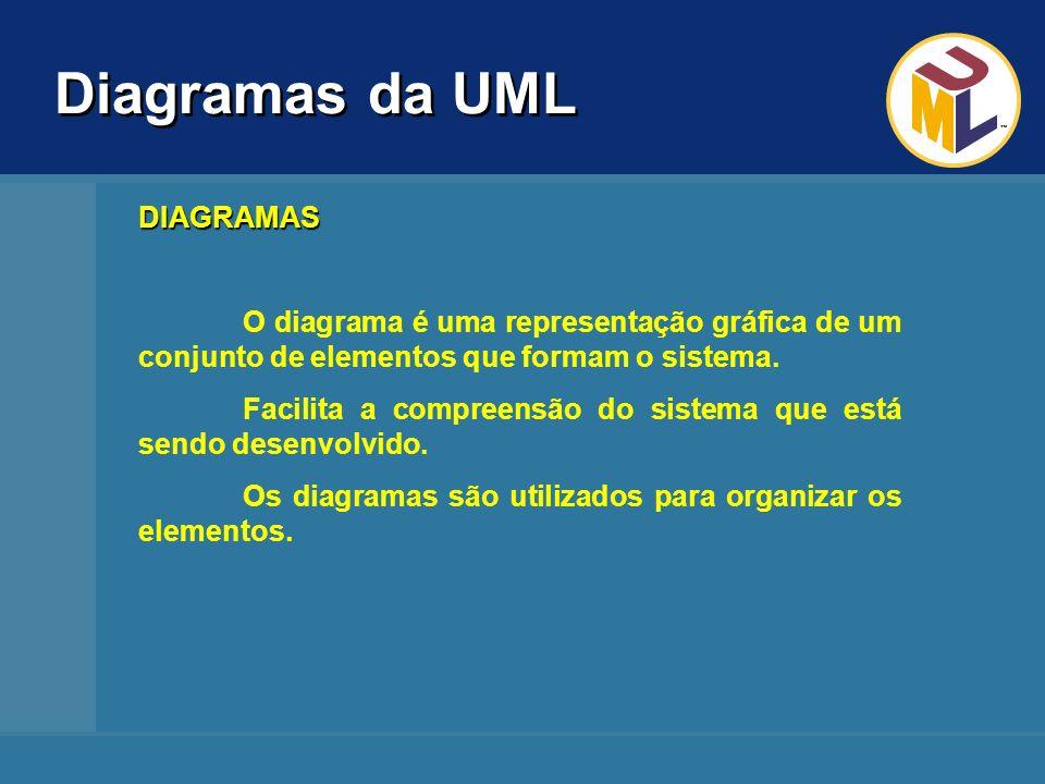 Diagramas da UML DIAGRAMAS