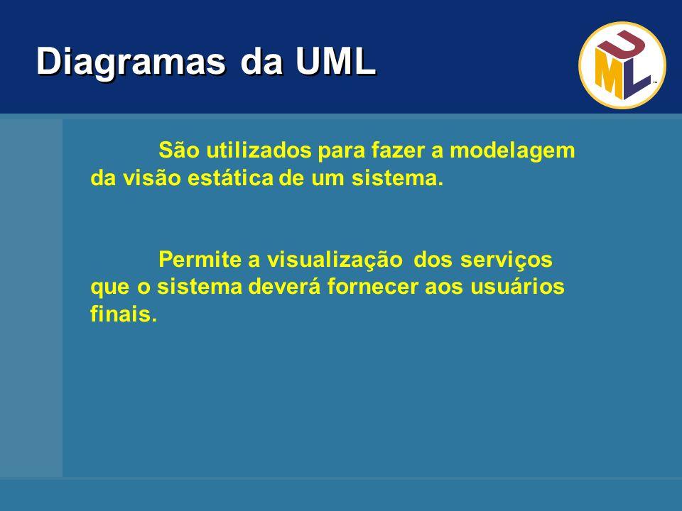 Diagramas da UML São utilizados para fazer a modelagem da visão estática de um sistema.