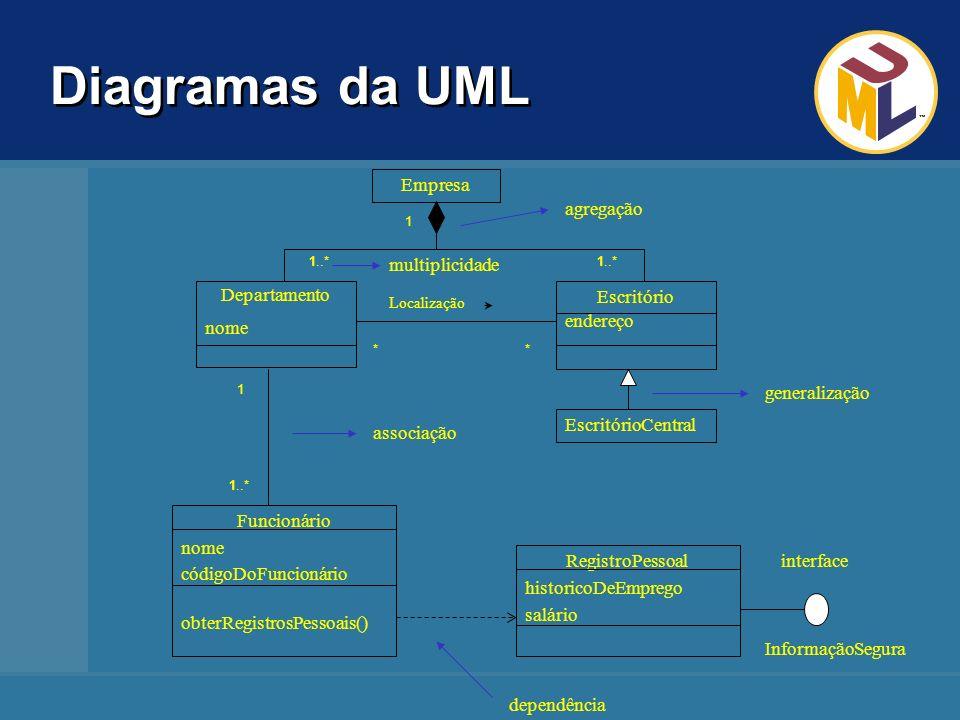 Diagramas da UML Funcionário nome códigoDoFuncionário