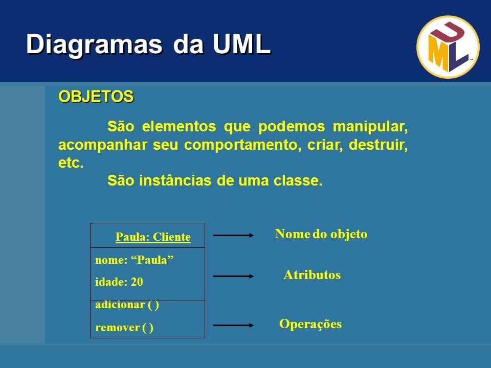 Diagramas da UML OBJETOS