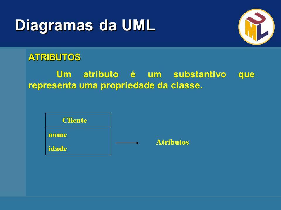 Diagramas da UML ATRIBUTOS