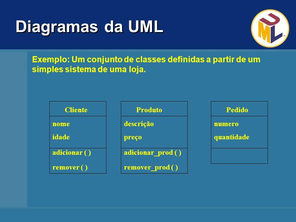 Diagramas da UML Cliente Produto Pedido